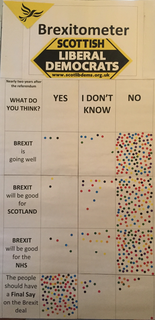 Brexitometer Haddington Farmers' Market